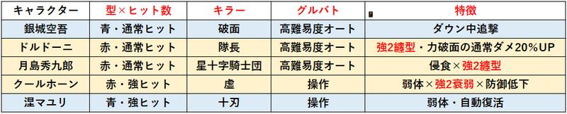 f:id:sakanadefish:20210821105859p:plain