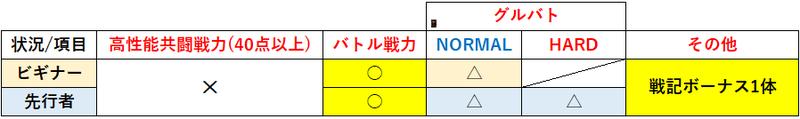 f:id:sakanadefish:20210825084658p:plain