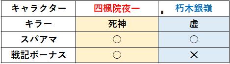 f:id:sakanadefish:20210825090953p:plain