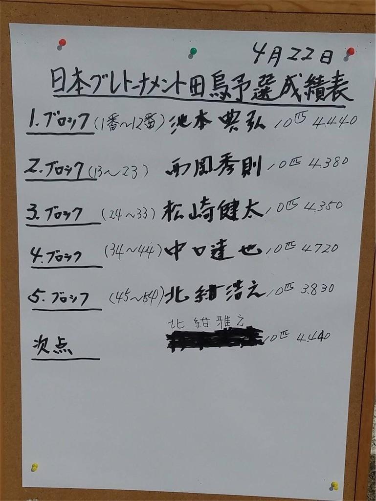 f:id:sakanamaru0824:20180502210341j:image
