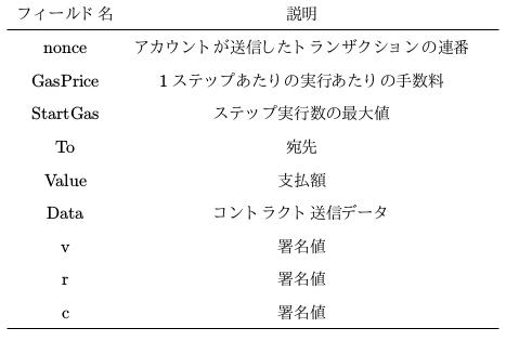 f:id:sakanamori:20190202170008p:plain