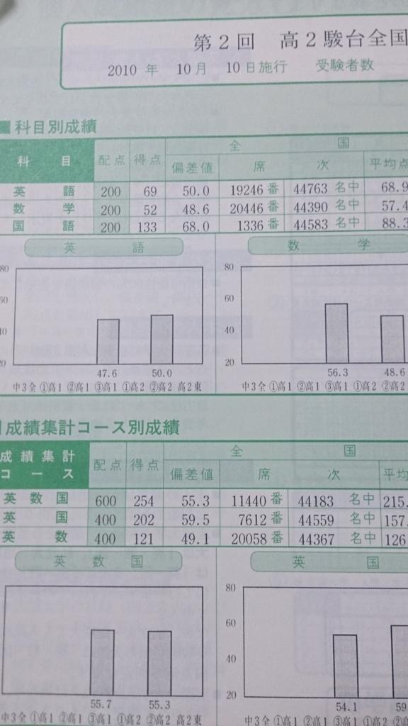 f:id:sakanouenosisyamo:20161228121343j:plain