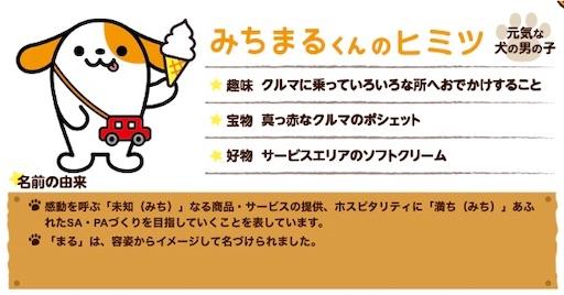 f:id:sakasakaryoryo:20200215184832j:image