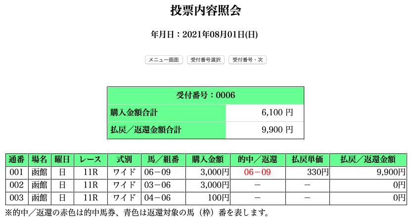 f:id:sakastino:20210803144547p:plain