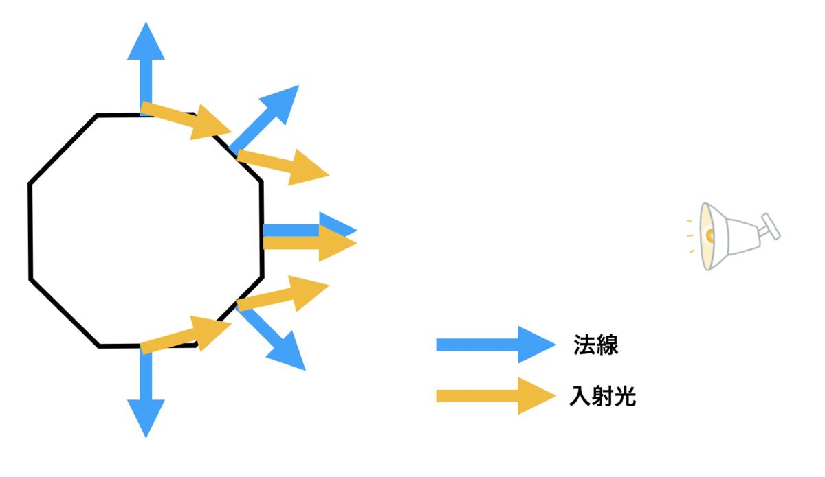 f:id:sakata_harumi:20190517002526p:plain:w500