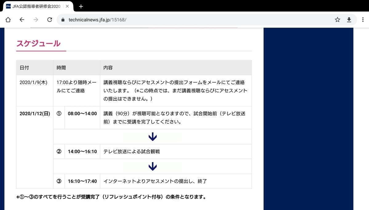f:id:sakatchan:20200112225556j:plain