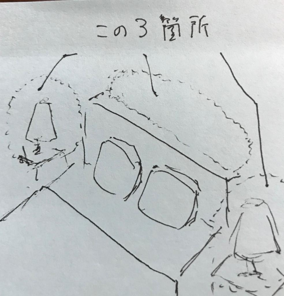 f:id:sakato0927:20180819094556j:plain
