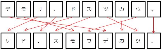 f:id:sakatsu_kana:20160714203849j:plain
