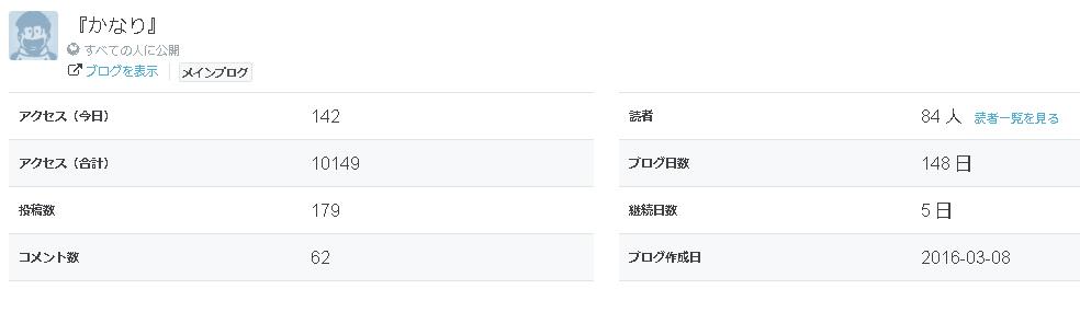 f:id:sakatsu_kana:20160830150233j:plain