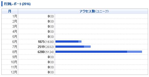 f:id:sakatsu_kana:20160902183722j:plain