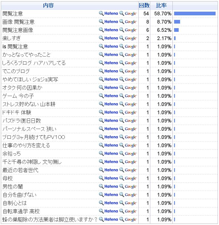 f:id:sakatsu_kana:20160908150716j:plain
