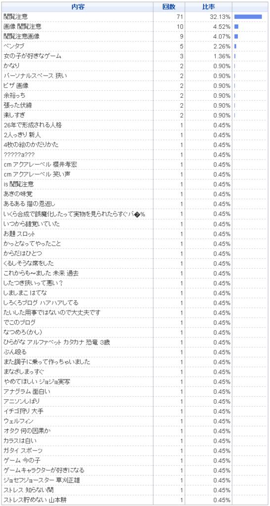f:id:sakatsu_kana:20160929075454j:plain