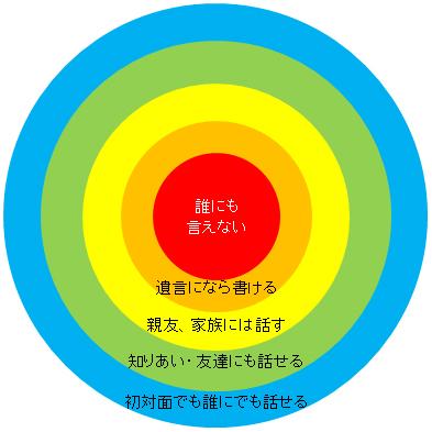 f:id:sakatsu_kana:20161007105854j:plain