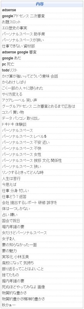 f:id:sakatsu_kana:20161101141150j:plain