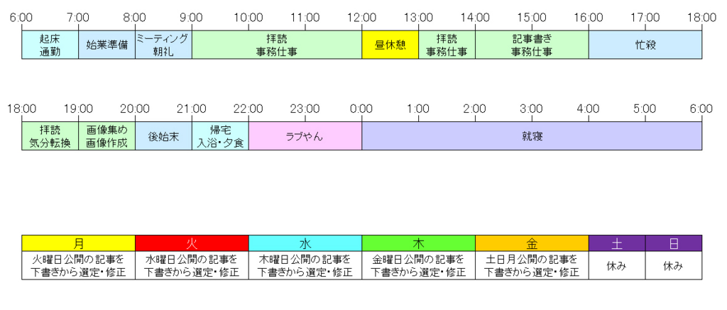 f:id:sakatsu_kana:20161111152324j:plain