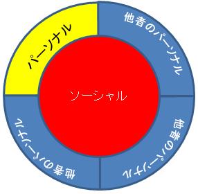 f:id:sakatsu_kana:20161121143908j:plain