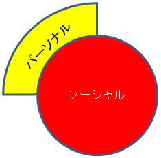 f:id:sakatsu_kana:20161121144007j:plain