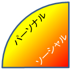 f:id:sakatsu_kana:20161121144234j:plain