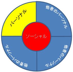 f:id:sakatsu_kana:20161121152034j:plain