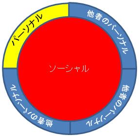 f:id:sakatsu_kana:20161121152040j:plain