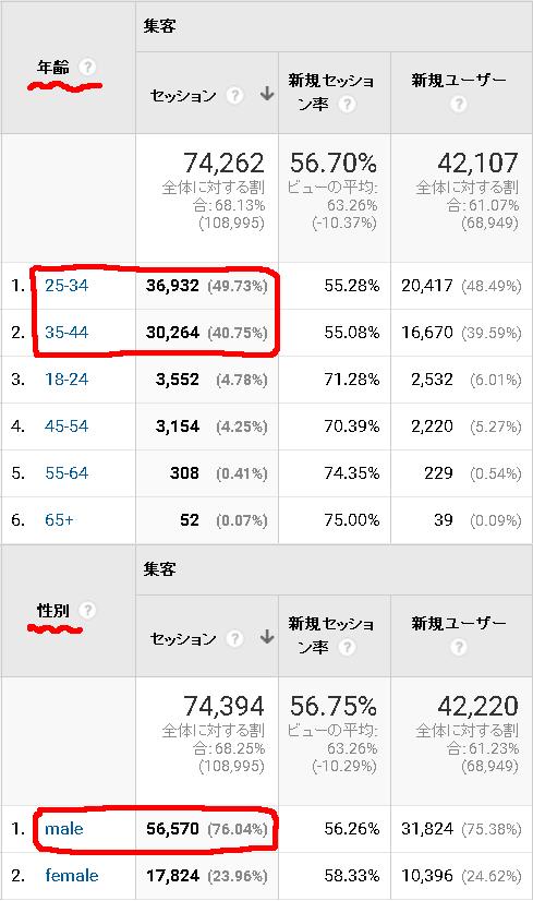 f:id:sakatsu_kana:20161214103914j:plain