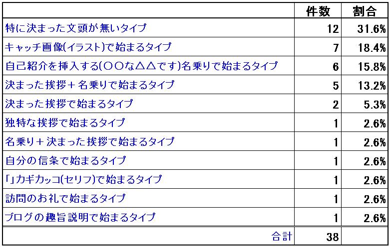 f:id:sakatsu_kana:20161227111931j:plain