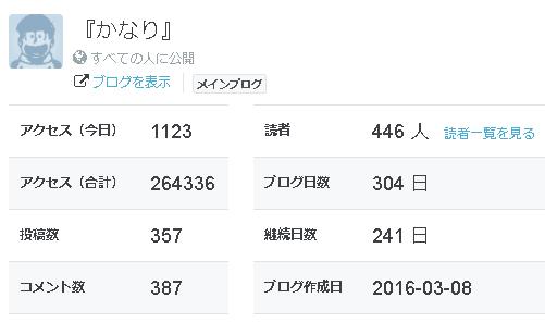 f:id:sakatsu_kana:20170201191339j:plain