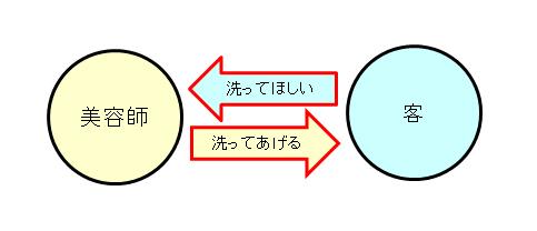 f:id:sakatsu_kana:20170324111245j:plain