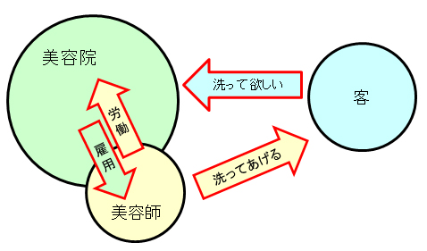f:id:sakatsu_kana:20170324111605j:plain