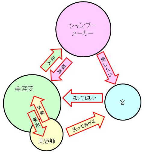f:id:sakatsu_kana:20170324112310j:plain