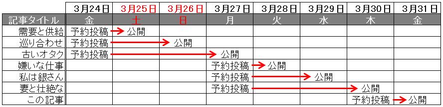 f:id:sakatsu_kana:20170330085953j:plain