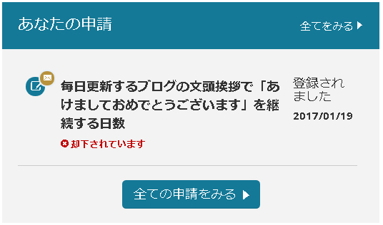 f:id:sakatsu_kana:20170411113915j:plain