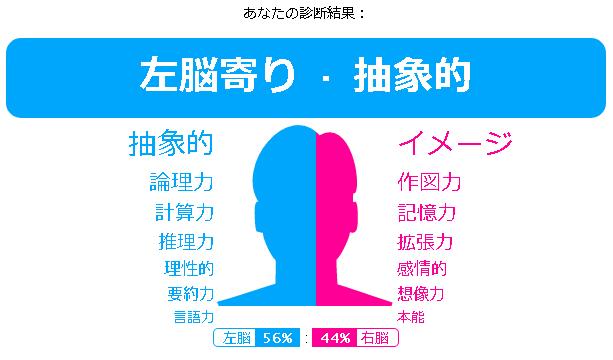 f:id:sakatsu_kana:20170419112831j:plain
