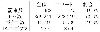f:id:sakatsu_kana:20170425155508j:plain