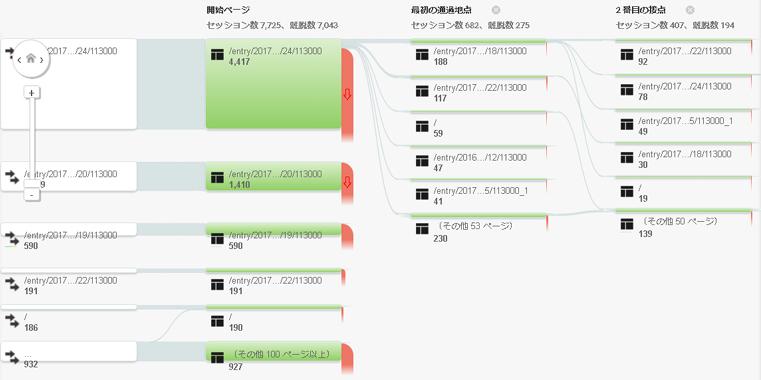 f:id:sakatsu_kana:20170426100459j:plain
