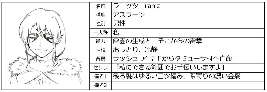 f:id:sakatsu_kana:20170512093319j:plain
