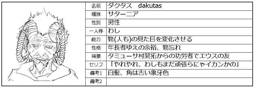 f:id:sakatsu_kana:20170512093325j:plain