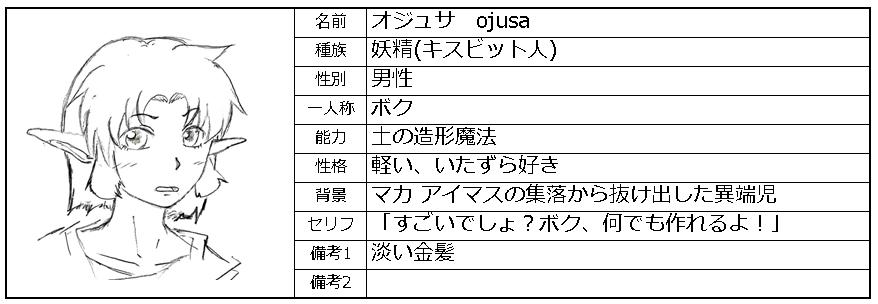 f:id:sakatsu_kana:20170512093332j:plain