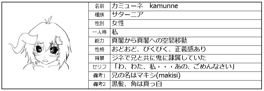f:id:sakatsu_kana:20170512093343j:plain