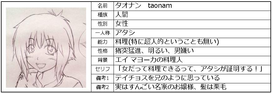 f:id:sakatsu_kana:20170512175710j:plain