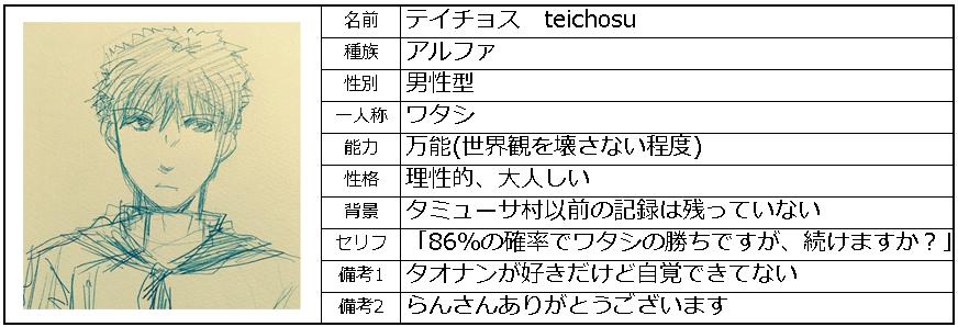f:id:sakatsu_kana:20170512175720j:plain