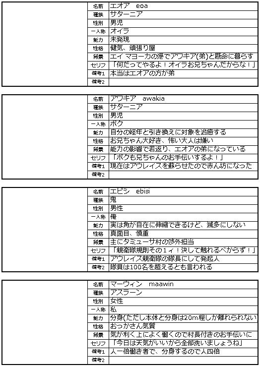 f:id:sakatsu_kana:20170512182324j:plain