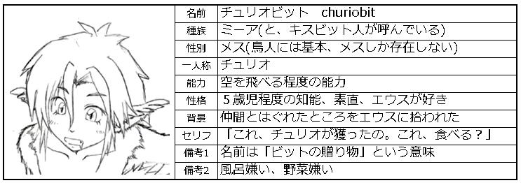 f:id:sakatsu_kana:20170513161238j:plain