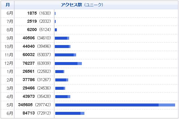 f:id:sakatsu_kana:20170605073637j:plain