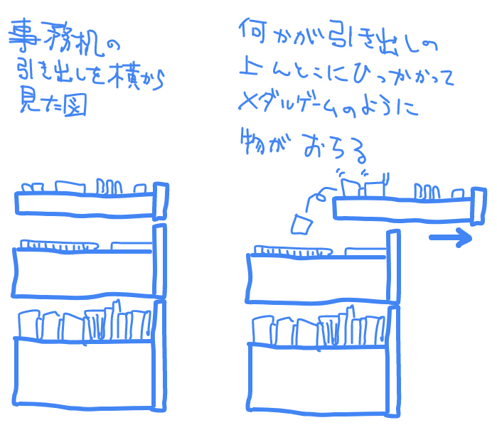 f:id:sakatsu_kana:20170704113532j:plain