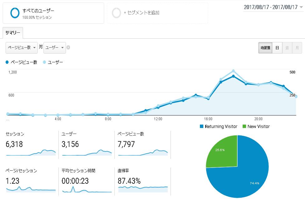 f:id:sakatsu_kana:20170818080127j:plain