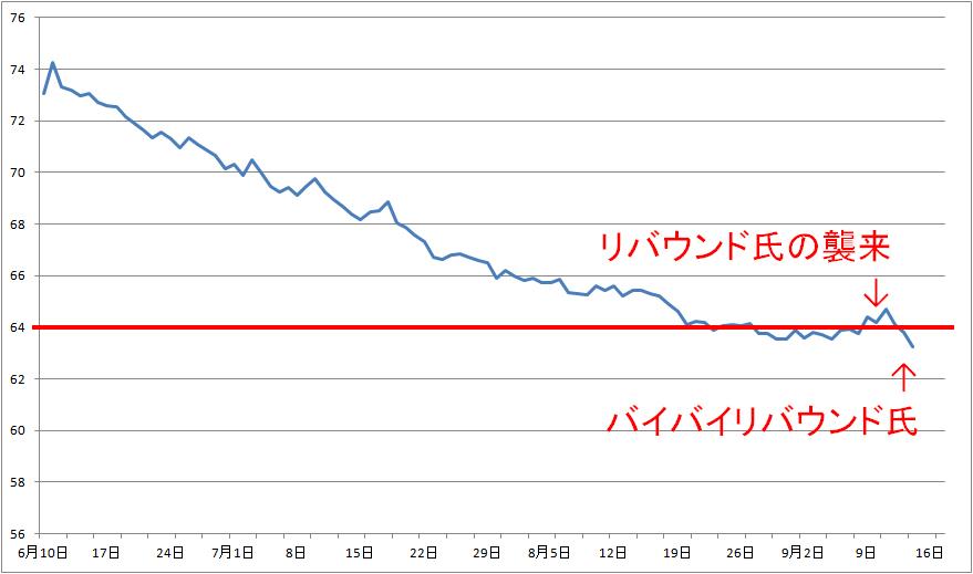 f:id:sakatsu_kana:20170914111542j:plain