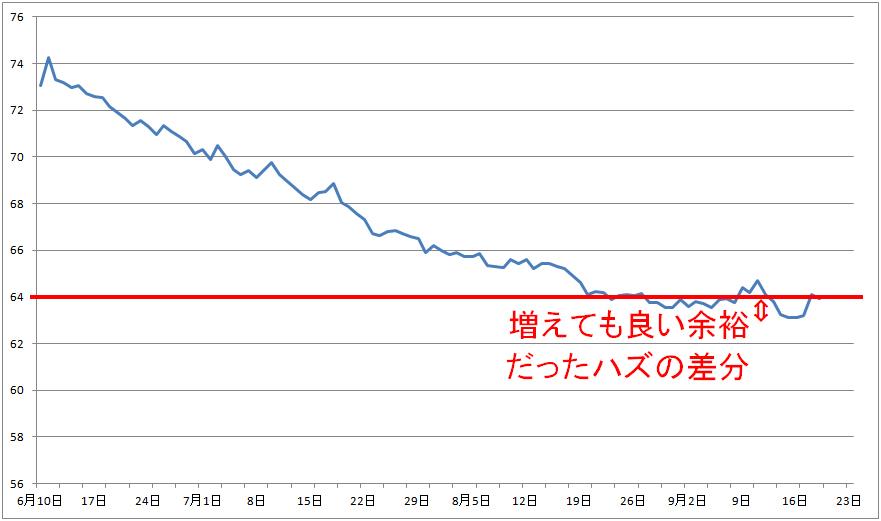 f:id:sakatsu_kana:20170919092410j:plain