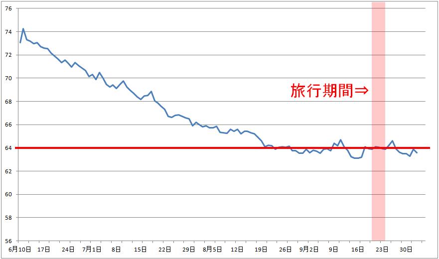 f:id:sakatsu_kana:20171003134658j:plain