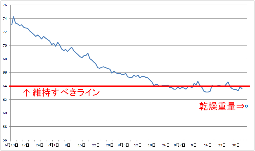 f:id:sakatsu_kana:20171006181257j:plain